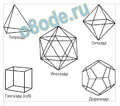 ...подтверждающих замечательный факт, что именно золотая пропорция является главной пропорцией додекаэдра и икосаэдра...