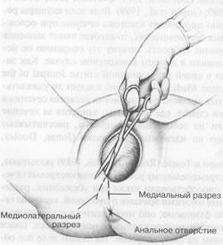 samie-udovletvoritelnie-pozi-v-sekse-dlya-zhenshini