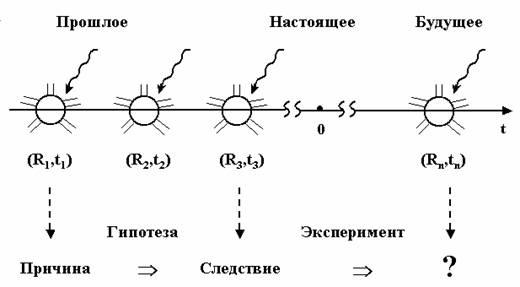 Метанаука каббала и научный метод познания Михаэль Лайтман - Юлий Чакк.