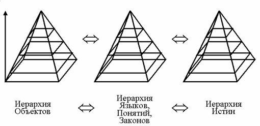 Метанаука Каббала и Научный метод познания.