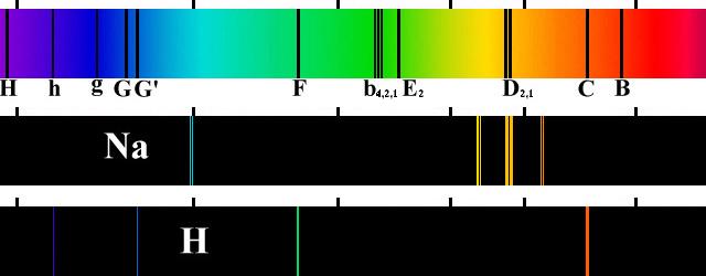 http://www.scorcher.ru/art/theory/cosmologia/cosmologia2/fraunhofer_lines_640.jpg